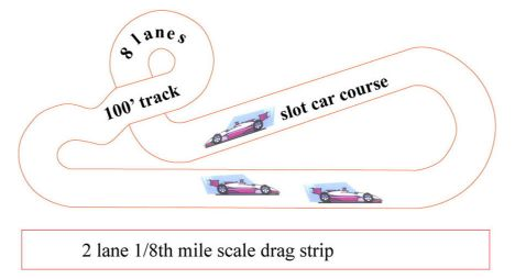 Slotcar Raceway: Come Race with us in North East, Pa !